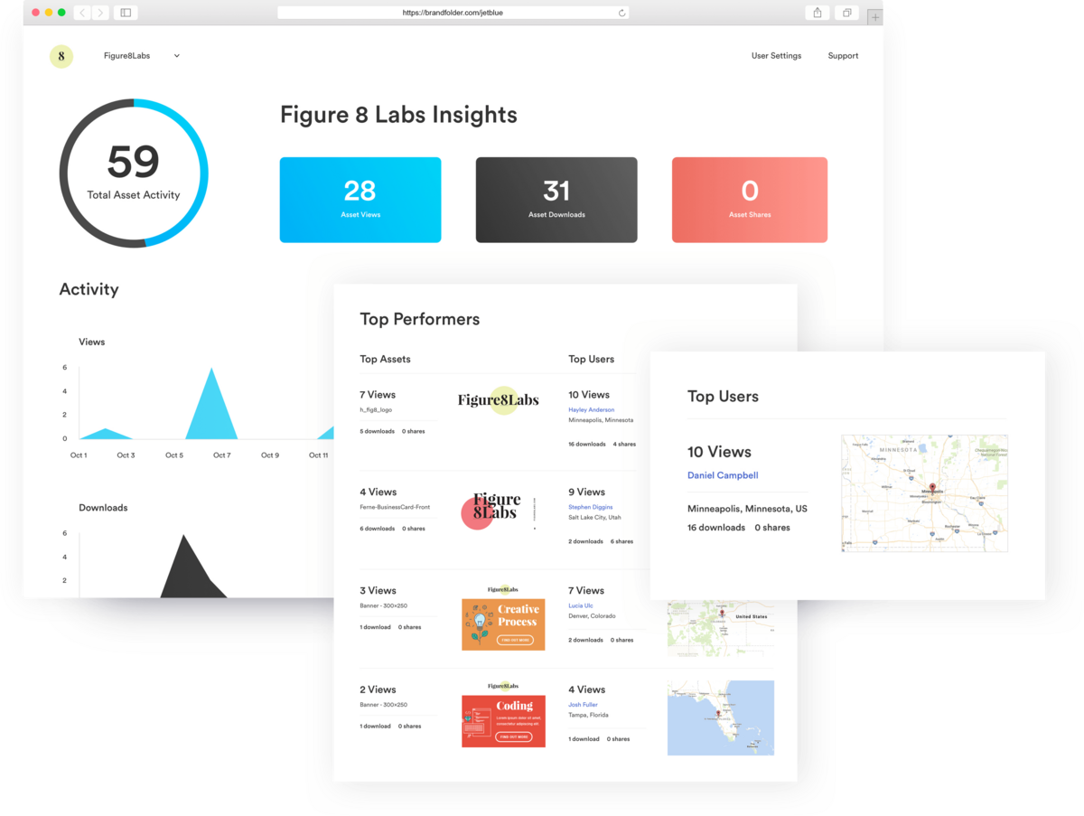 insights and analytics example